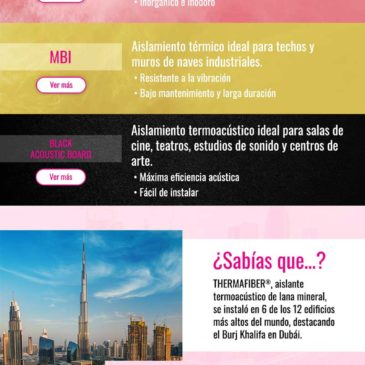 Productos Owens Corning